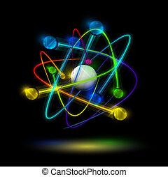 抽象的, 原子