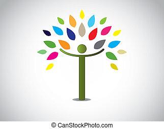 抽象的, 木, 葉, カラフルである, 幸せ