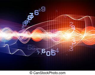 抽象的, 検光子, 波