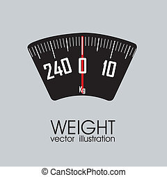 抽象的, 重量