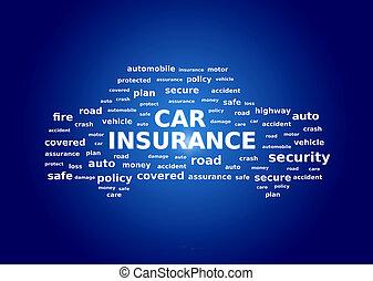 拼貼藝術, 汽車保險