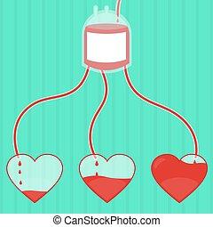 捐贈, ......的, 血液