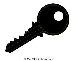 掛け金のキー