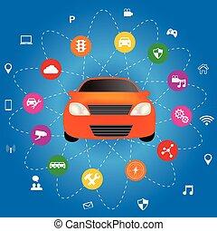 接続される, 自動車, 技術