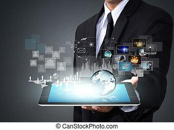 接触屏幕, 技术