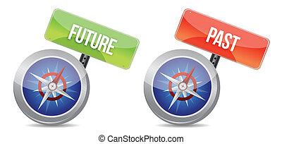 插圖, 過去, 未來, 設計, 有光澤, 指南針