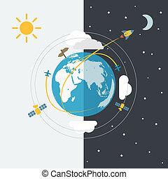 摘要, 全球, 現代, 運輸, 方案