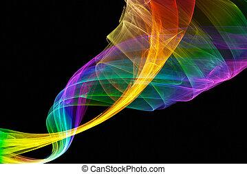摘要, 多种顏色, 形成
