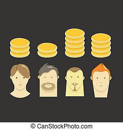 摘要, 方案, ......的, 人們, 薪金