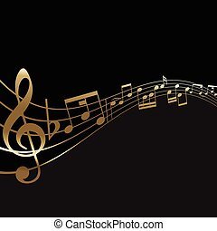 摘要, 音樂 注意, 背景