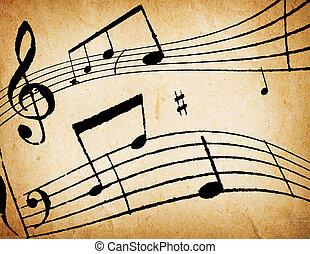 摘要, 音樂, 背景