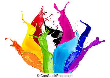 摘要, 顏色, 飛濺