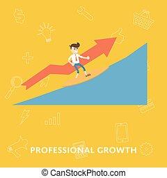 改良, 専門家, はしご, 成長, 企業である