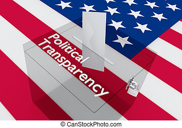 政治, 透明度, 概念