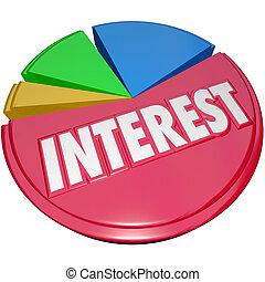 故障, 支払い, クレジット, レート, 多く, 興味, 負債, 充満