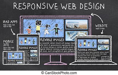 敏感, 網の設計, 黒板
