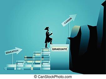 教育, そして, キャリア