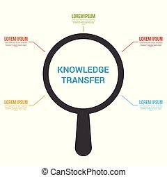 教育, concept:, 擴大, 光學, 玻璃, 由于, 詞, 知識, 調動