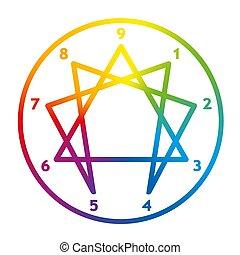 数, リング, 円, 色, 人格, enneagram, 虹