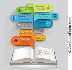 数, 本, 教育, 開いた, template., テンプレート, 網アイコン, デザイン, スピーチ泡, ありなさい, 使われた, ワークフロー, オプション, レイアウト, infographics., ステップ, 旗, 図, の上, 缶