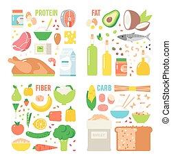 料理, 概念, 健康, 炭水化物, たん白質, 脂, 料理の, 食物, vector., 食事, バランスをとられた,...