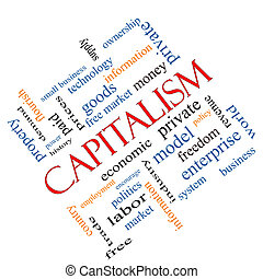 斜め, 概念, 単語, 雲, 資本主義