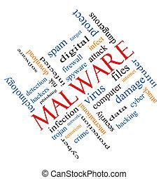 斜め, malware, 概念, 単語, 雲