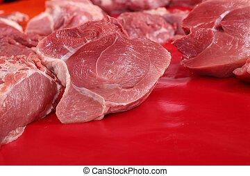 新たに, ポーク, 肉 市場