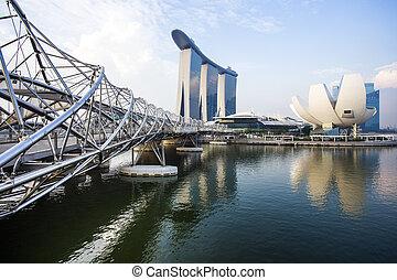 新加坡, 科学博物馆, 观点