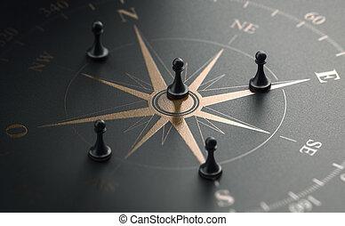 方位, 戰略, 概念, 事務