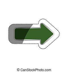 方向, 路標