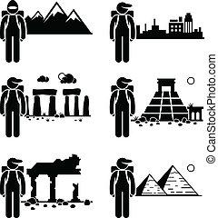 旅行者, 探検家, 冒険