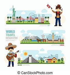 旅行, 以及, 戶外, 界標, 墨西哥, 加拿大, 美國, 樣板, 設計, infographic., 概念, 矢量, 插圖