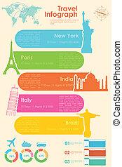 旅行, infographic, チャート