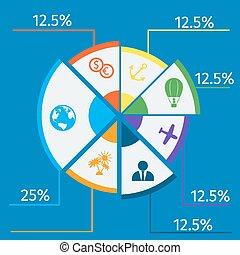 旅行, infographic, パイ, テンプレート, チャート