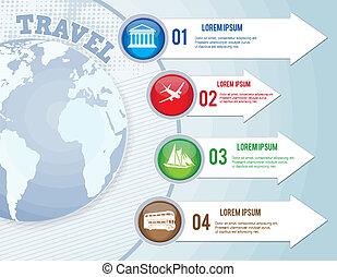 旅行, infographics