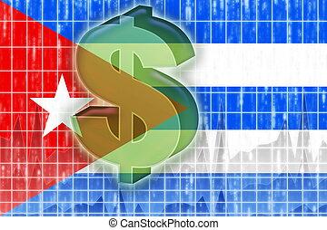旗, キューバ, 金融, 経済