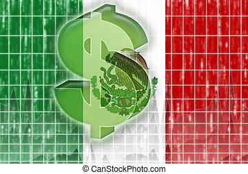 旗, メキシコ\, 金融, 経済