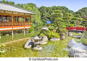 日本の庭, モナコ