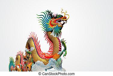 日没, bac, 中国のドラゴン