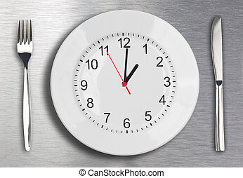昼食, 概念, 時間