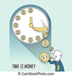 時間是錢, 概念
