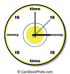 時間是錢, 鐘, 主題