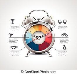 時間鐘, -, 管理, 警報
