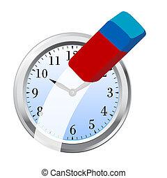 時間, 削除, 概念