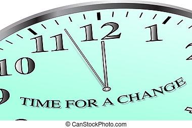 時間, 為, a, 變化, 鐘