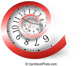 時間, 背景。, 無限