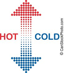暑い, 寒い