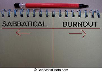 書かれた, サバティカル, 焼損, 机, 概念, ∥あるいは∥, 本, オフィス