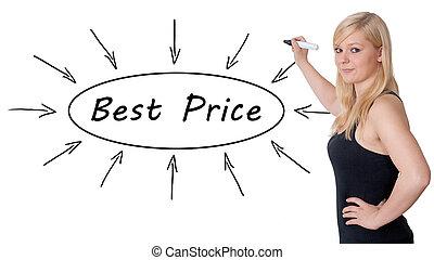 最も良く, 価格